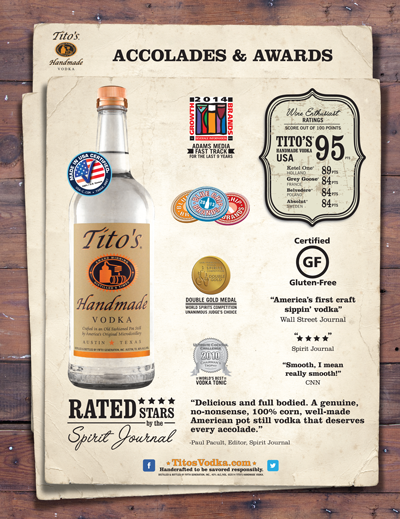 Tito's-ON-Premise-Sell-Sheet.png